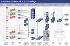 How to Prepare for CCNA Certification Exams