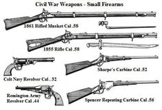 Inventions, discoveries and new technology changed the way the American Civil War was fought and the weapons used. Description from civil-conflict.org. I searched for this on bing.com/images