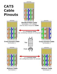 Network Cable Diagram Rj45 - All Kind Of Wiring Diagrams •