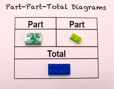 Using #LEGO to Build Math Concepts