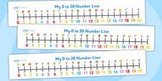 Numbers 0-20 on Number Line (numbers below) - Counting