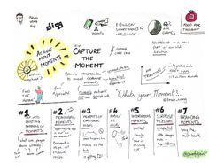 Sketchnote of Brian Wong's presentation, @Brian_Wong at Food for Thought 2013, presented by Erwin Penland.