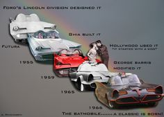 The story of BATMOBILE started with Lincoln Futura built by GHIA - Torino - owned by Luigi Segre