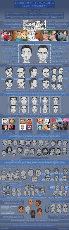 Diseño de caras (Hombre)