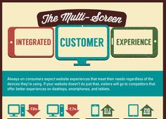 The Multi-Screen Integrated Customer Experience | Monetate