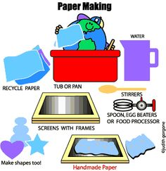 I wanna know about types of paper.?