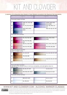 All Posts - Colour Combos - Kit and Clowder