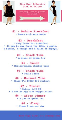 How easiest most effective diet to follow help lose 10 pounds in a week!