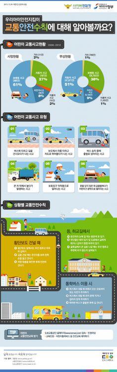 [Infographic] 어린이 교통안전수칙에 관한 인포그래픽