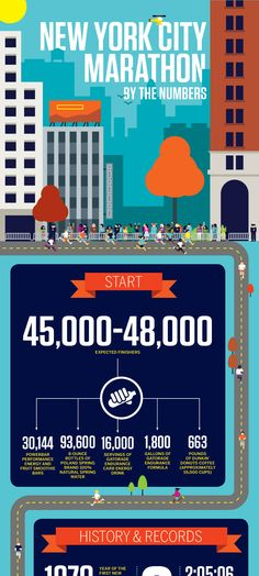i love infographics. i love running. I AM OBSESSED WITH RUNNING INFOGRAPHICS!  ESPN Mag: NYC Marathon by the numbers
