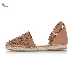 Guess Flgys2sue14lugga, Espadrilles femme  Amazon.fr  Chaussures et Sacs 23b49799a52