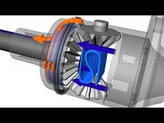 Working of a Limited Slip Differential ~ Learn Engineering