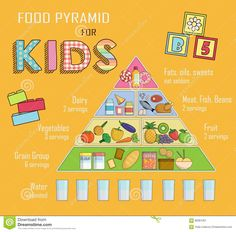 Infographic Chart, Illustration Of A Food Pyramid For Children And Kids Nutrition. Shows Healthy Food Balance For Successful Growt - Download From Over 52 Million High Quality Stock Photos, Images, Vectors. Sign up for FREE today. Image: 68381301