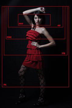Formatos de planos en retrato fotográfico.
