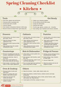 Spring cleaning tips - kitchen checklist.   #spring cleaning tips #kitchen…
