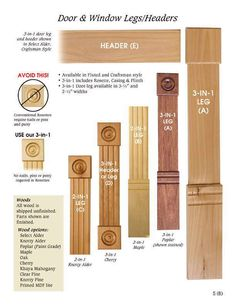 wood trim ideas | Door & Window Molding Trim parts - NEWOOD Moulding