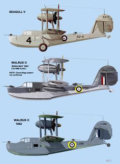 Seaplanes of the British Empire during WWII