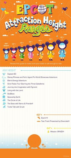 To get your little ones ready for your Walt Disney World vacation, here's a helpful guide showing Epcot height ranges for attractions and rides.