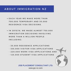 About Immigration NZ