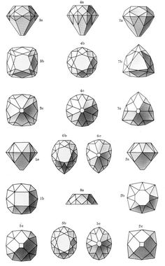 Plate 1: Brilliant Forms. 1 a, b, c, Double-cut. 2 a, b, c, English double-cut (double-cut brilliant with star). 3 a, b, c, Triple-cut, old form. 4 a, b, c, Triple-cut, new form round. 5 b, c, The same oval. 6 b, c, The same, pear-shaped. 7 a, b, c, The same triangular. 8 a, Half-brilliant.