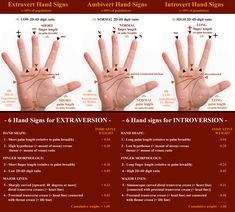 Divination Palmistry: Palm Reading Hand Signs for Extraversion and Introversion | #Divination #Palmistry