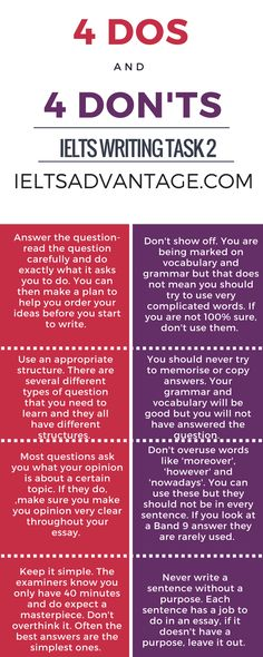 IELTS Writing Tips Infographic