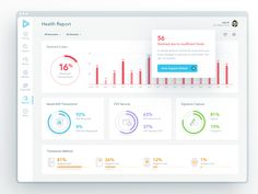 Reports Dashboard Page