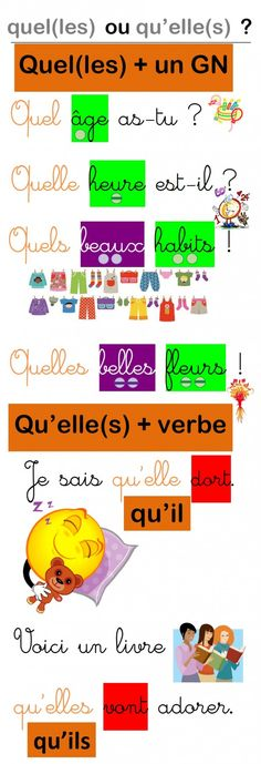 Une affiche pour les homophones quel(les) et qu'elle(s) Alphabet Writing, Learning Letters, French Words, French Quotes, Les Homophones, French Adjectives, French Language Lessons, French Online, French Grammar