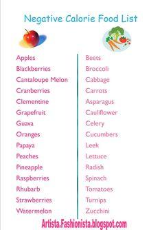 Negative Calorie Food List | Artista Fashionista