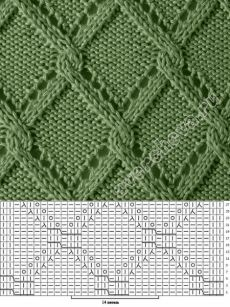 pattern 84 | knitting pattern with needles directory