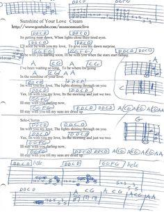 Sunshine of Your Love (CREAM) Guitar Chord Chart