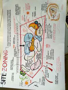 Super Landscape Concept Diagram Architecture Ideen - may. - Super Landscape Concept Diagram Architecture Ideen – may.c … – – Archi - Plan Concept Architecture, Model Architecture, Site Analysis Architecture, Architecture Presentation Board, Landscape Architecture Drawing, Landscape Design Plans, Landscape Concept, Landscape Drawings, Urban Landscape