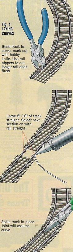 Cortes en curvas vías flexibles #toytrainsets