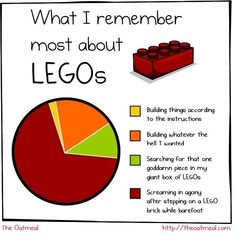 Legos - funny pictures - funny photos - funny images - funny pics - funny quotes - #lol #humor #funny