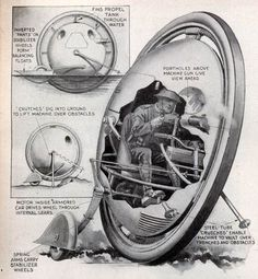 Dark Roasted Blend: Monowheels: The Weirdest Transport Known to Man