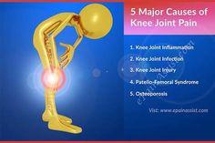 major #causes of #kneepain Visit us  jointpainrepair.com  Via  google images  #jointpain #jointpains #jointpainrelief #kneepain #kneepains #kneepainnogain #arthritis #hipjoint  #jointpaingone #jointpainfree