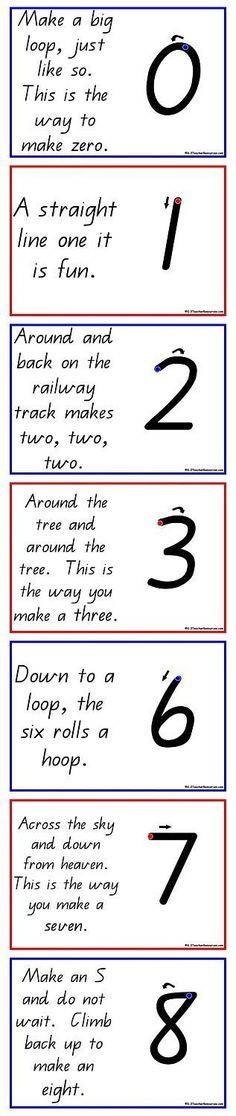 Number Writing Rhymes.... 0-9 All handwriting fonts.... http://www.k-3teacherresources.com/number_writing.html Enjoy - Donna