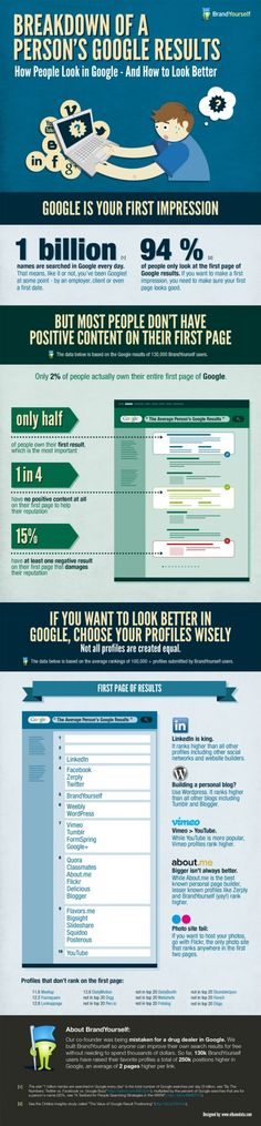 5 Useful Tips to Improve Your Google Profile #Infographic