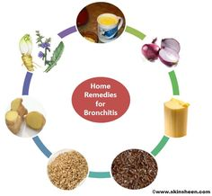 Home Remadies for Broncitis | Home Remedies for Bronchitis, Natural Remedies for Bronchitis ...