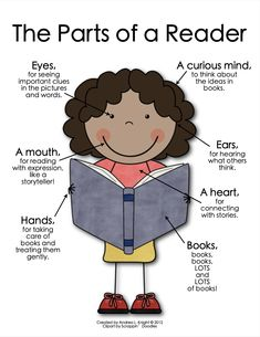 Reading Strategies, Reading Activities, Teaching Reading, Reading Comprehension, Reading Tips, Reading Lessons, Reading Nooks, Book Nooks, Math Lessons