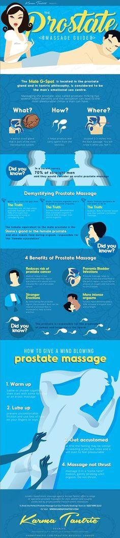 Prostatitis hátterek