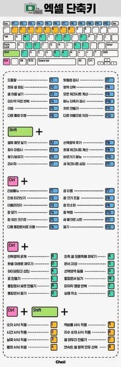 컴퓨터 Violet Things violet color stands for Web Design, Book Design, Relationship Goals Tumblr, Information Graphics, Microsoft Excel, Computer Programming, Totoro, Good To Know, Just In Case