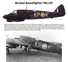Bristol Beaufighter, War Thunder, Ww2 Aircraft, Royal Air Force, Profile Photo, Great Britain, World War, Wwii, Aviation