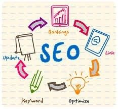 nice SEO as Important Marketing Strategy -  #digitalmarketing #internetmarketing #Marketing #marketingstrategy Check more at http://wegobusiness.com/seo-as-important-marketing-strategy/