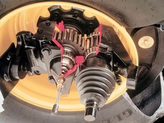 This is the original geared hub design that multiplies torque inside each wheel of the Hummer H1. The Mercedes-Benz Unimog is one of the only other vehicles to offer this crawling-friendly feature. The H1 Alpha has helical-cut gears (the older, straight-cut version is shown) which are quieter and reduce rocking motions during deceleration and stopping maneuvers. The big disc inside of the tire is part of the runflat tire system.