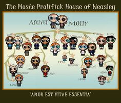 From Harry Potter - Weasley Family Tree, they even made Fred an angel Harry Potter Love, Harry Potter Fandom, Harry Potter Family Tree, Lily Potter, James Potter, Weasley Family Tree, Slytherin, Tolkien, Familia Weasley
