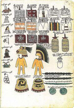 Codex Mendoza (1542)   The Public Domain Review