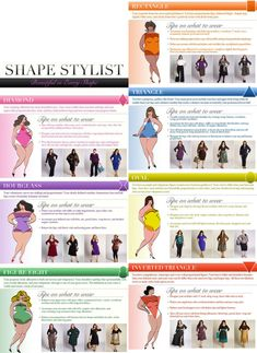 A Practical Fashion Picture Dictionary Using Infographics – Digital Citizen Plus Size Body Shapes, Plus Size Bodies, Fashion Terminology, Fashion Terms, Picture Dictionary, Fashion Dictionary, Curvy Outfits, Mode Outfits, Body Shape Chart