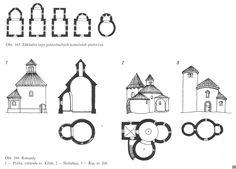 románský sloh Romanesque Architecture, Cosmic, Ms, Activities, Education, Style, Historia, Swag, Onderwijs