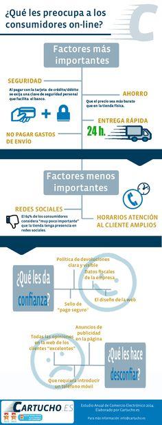 Qué les preocupa a los consumidores online #infografia #infographic #ecommerce